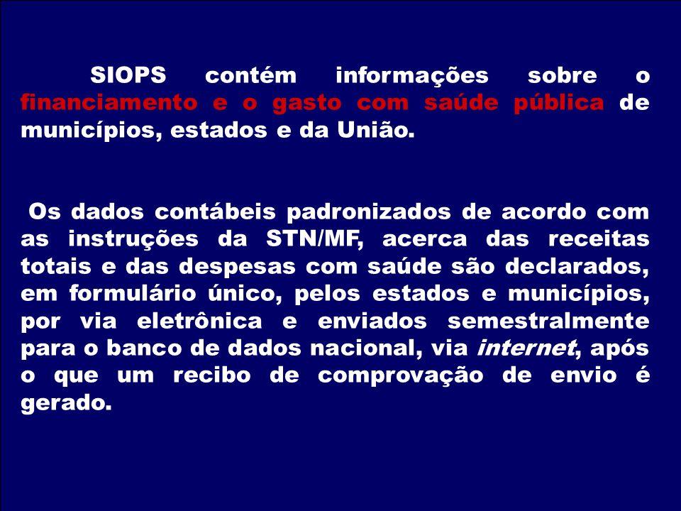 SIOPS contém informações sobre o financiamento e o gasto com saúde pública de municípios, estados e da União.