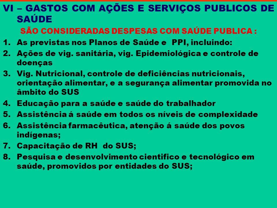 SÃO CONSIDERADAS DESPESAS COM SAÚDE PUBLICA :