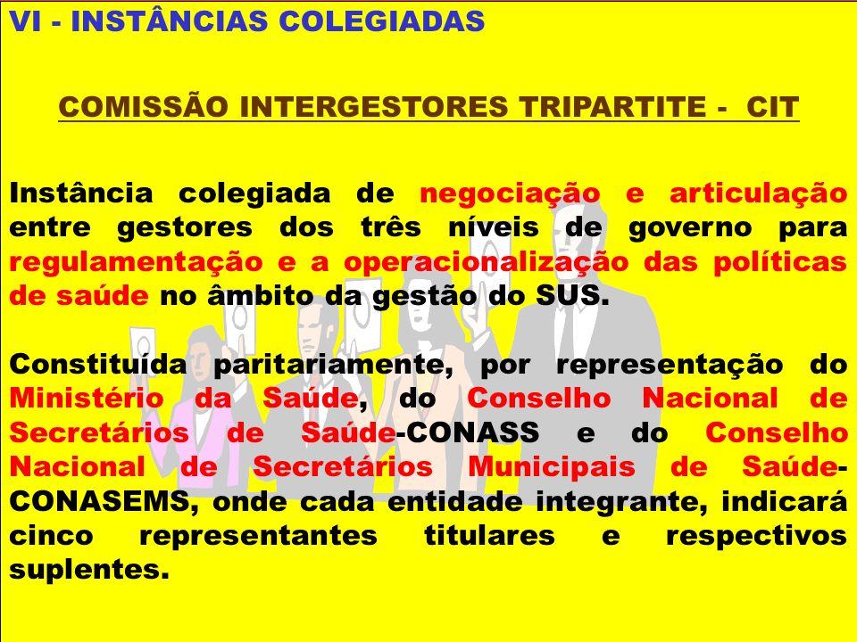 COMISSÃO INTERGESTORES TRIPARTITE - CIT
