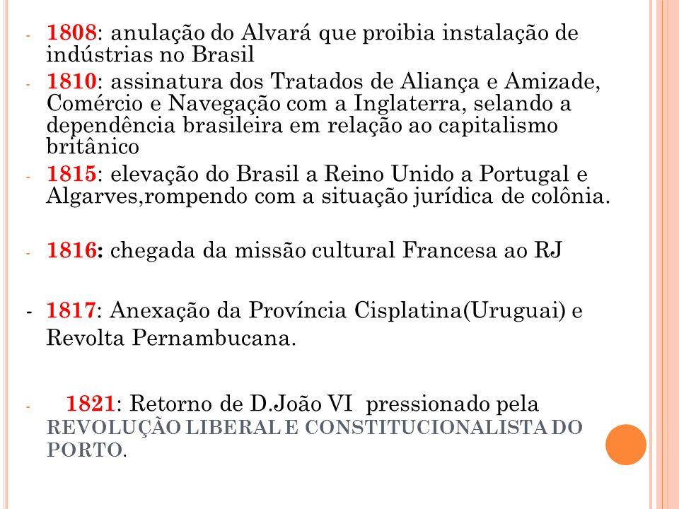 1808: anulação do Alvará que proibia instalação de indústrias no Brasil