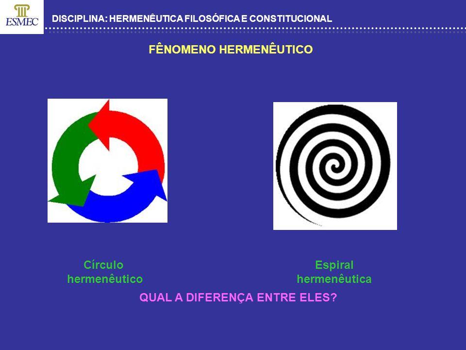 FÊNOMENO HERMENÊUTICO
