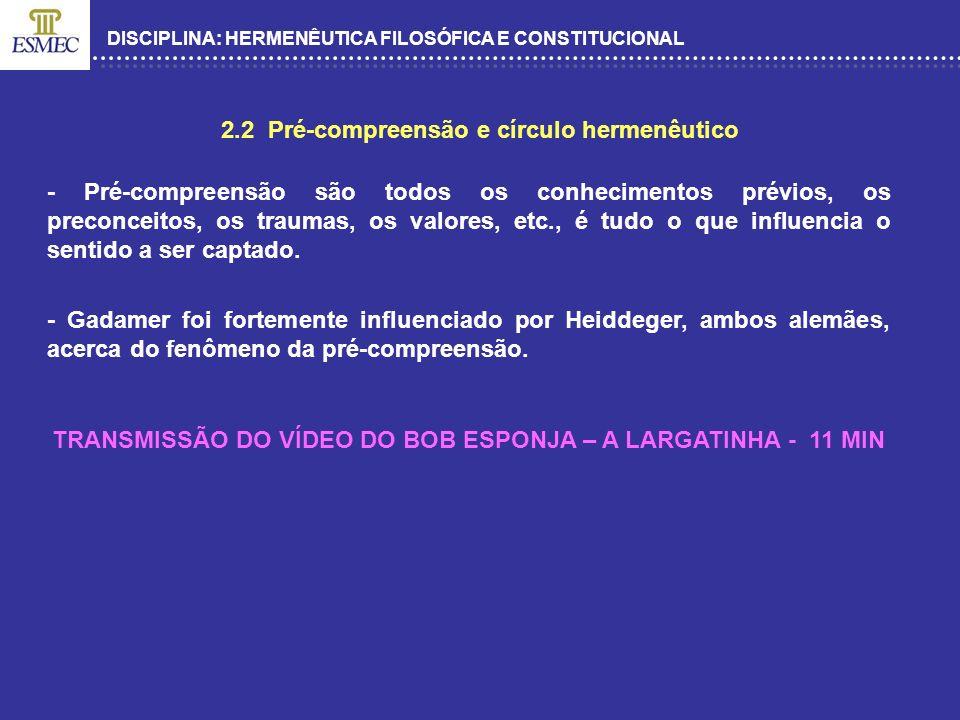 2.2 Pré-compreensão e círculo hermenêutico
