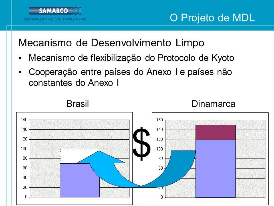 $ O Projeto de MDL Mecanismo de Desenvolvimento Limpo