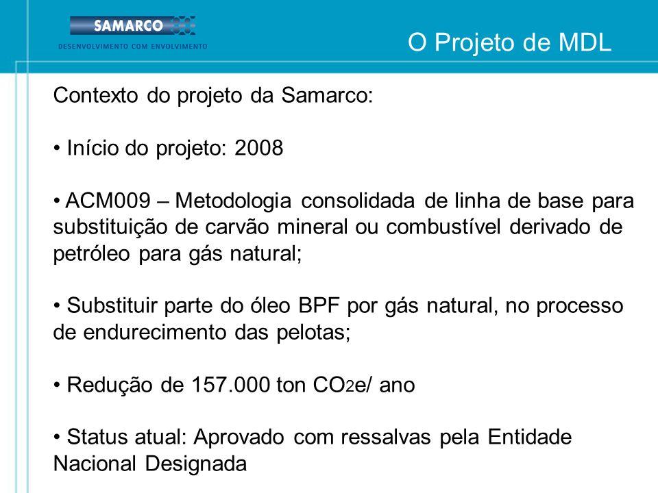 O Projeto de MDL Contexto do projeto da Samarco: