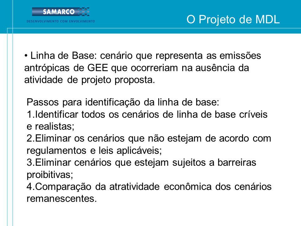 O Projeto de MDLLinha de Base: cenário que representa as emissões antrópicas de GEE que ocorreriam na ausência da atividade de projeto proposta.