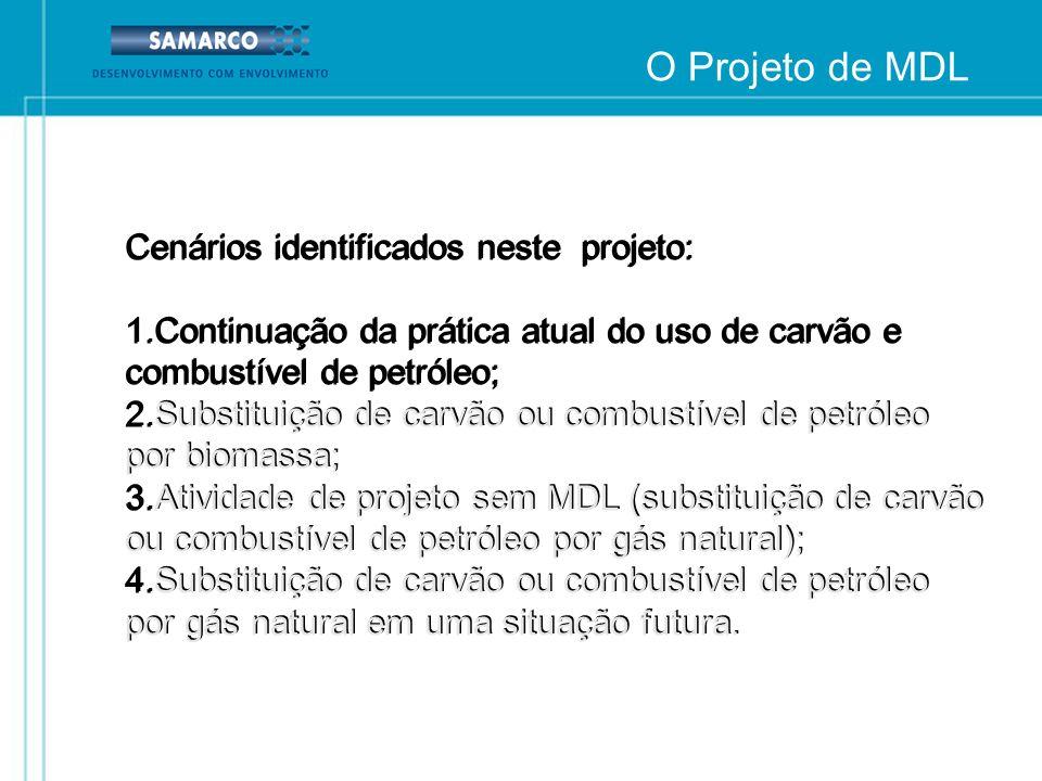 O Projeto de MDL Cenários identificados neste projeto: