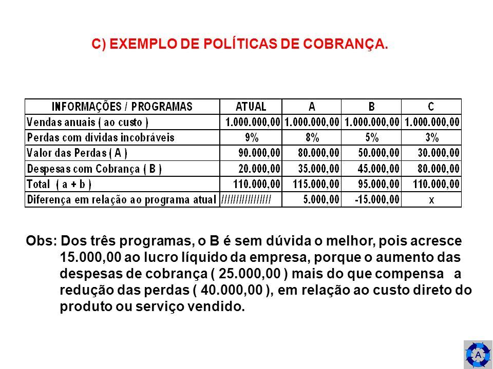 C) EXEMPLO DE POLÍTICAS DE COBRANÇA.