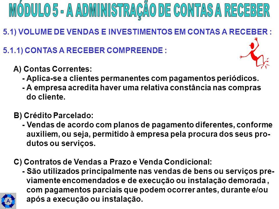 MÓDULO 5 - A ADMINISTRAÇÃO DE CONTAS A RECEBER