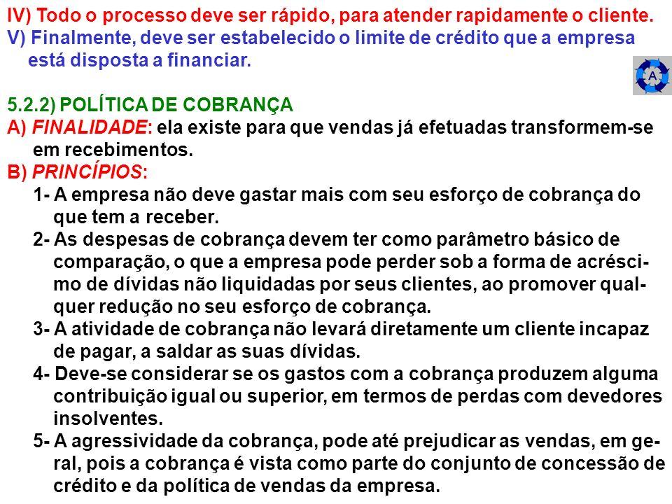 IV) Todo o processo deve ser rápido, para atender rapidamente o cliente.
