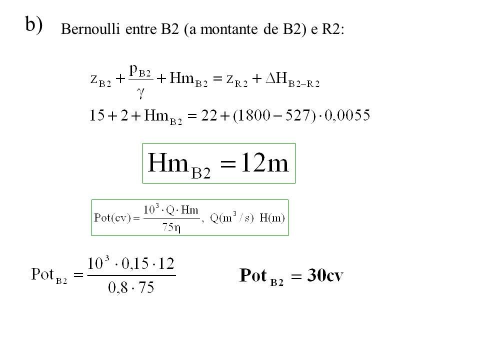 b) Bernoulli entre B2 (a montante de B2) e R2: