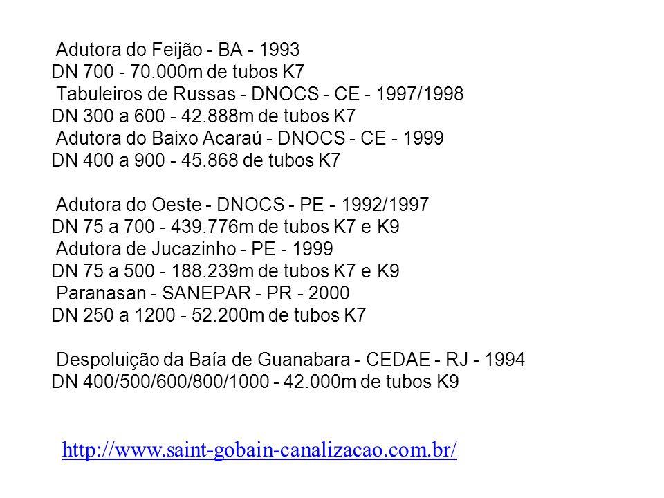 Adutora do Feijão - BA - 1993 DN 700 - 70.000m de tubos K7. Tabuleiros de Russas - DNOCS - CE - 1997/1998.
