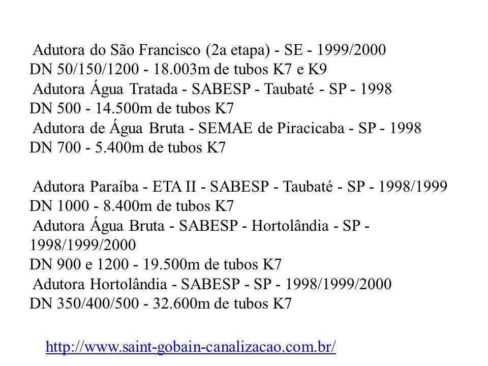 Adutora do São Francisco (2a etapa) - SE - 1999/2000