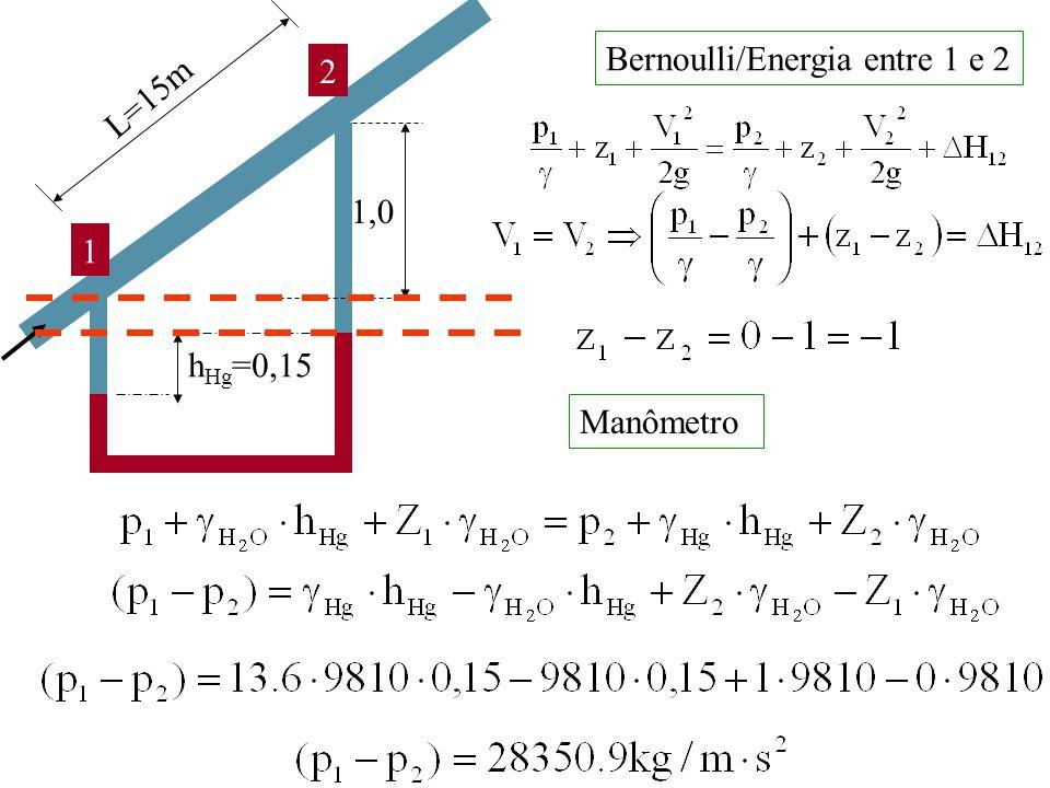 Bernoulli/Energia entre 1 e 2