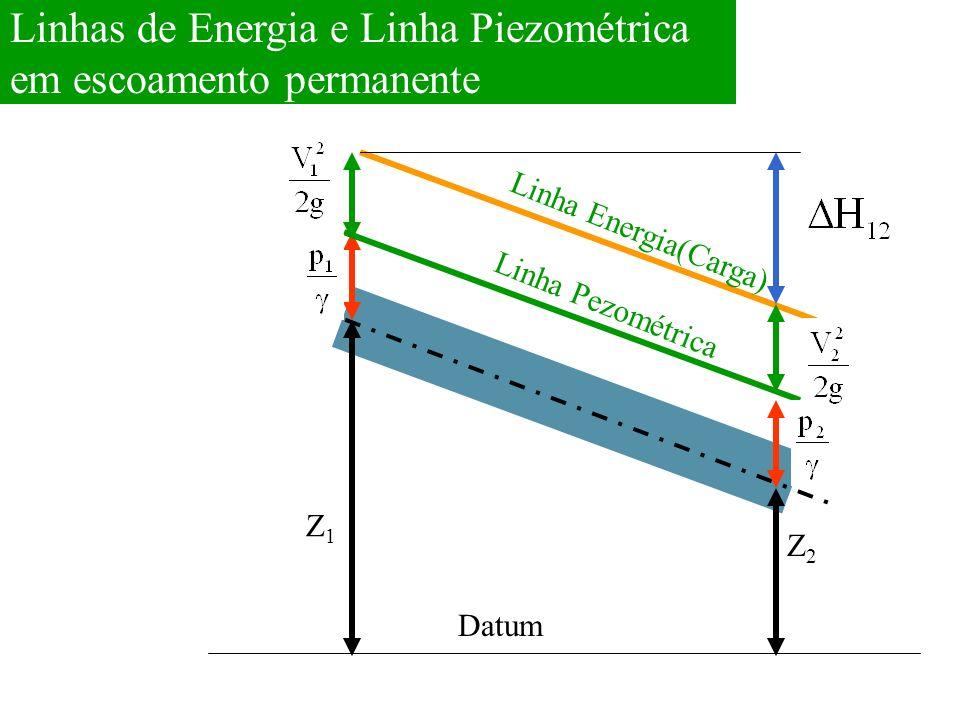 Linhas de Energia e Linha Piezométrica em escoamento permanente