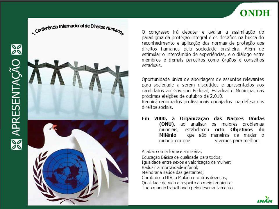 I Conferência Internacional de Direitos Humanos
