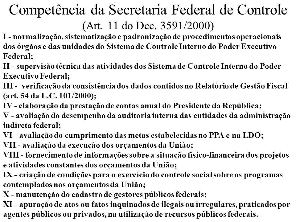 Competência da Secretaria Federal de Controle (Art. 11 do Dec