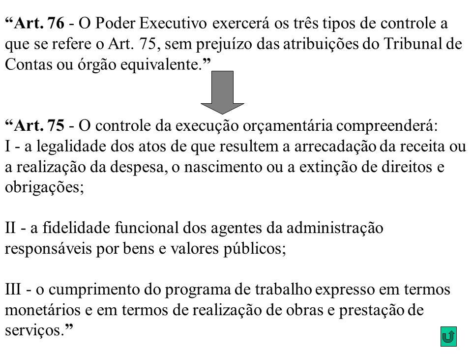 Art. 76 - O Poder Executivo exercerá os três tipos de controle a que se refere o Art. 75, sem prejuízo das atribuições do Tribunal de Contas ou órgão equivalente.