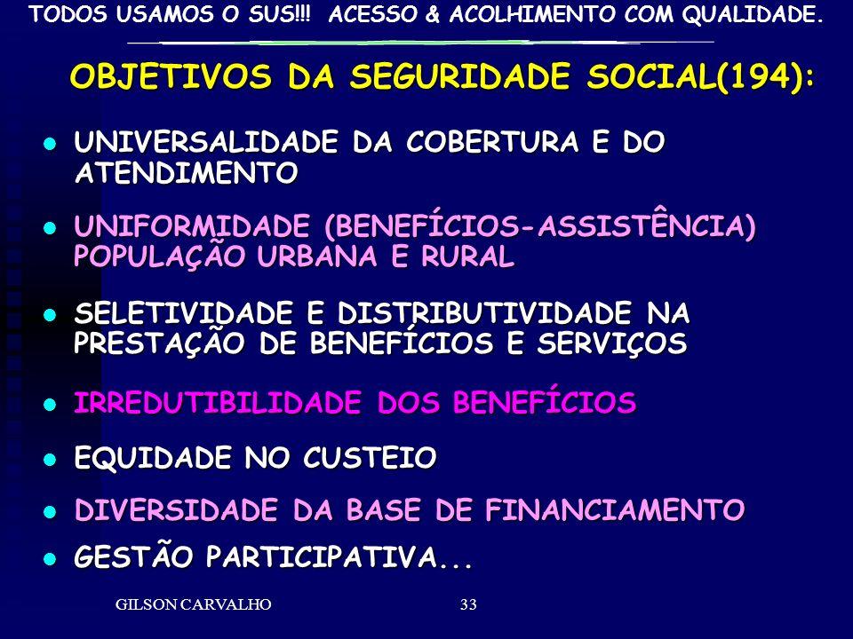 OBJETIVOS DA SEGURIDADE SOCIAL(194):