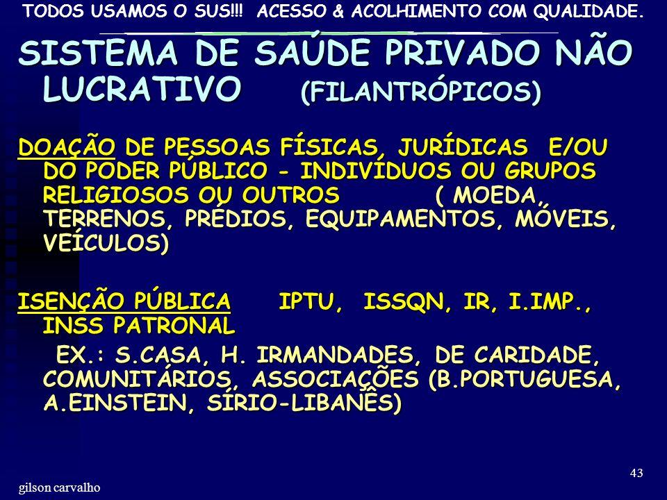 SISTEMA DE SAÚDE PRIVADO NÃO LUCRATIVO (FILANTRÓPICOS)