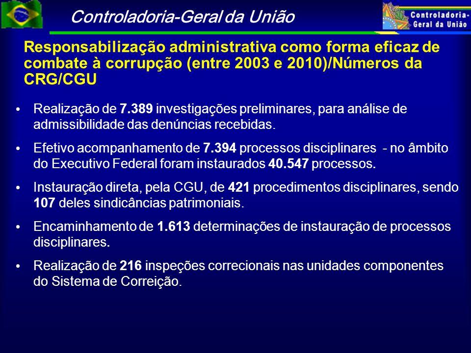 Responsabilização administrativa como forma eficaz de combate à corrupção (entre 2003 e 2010)/Números da CRG/CGU