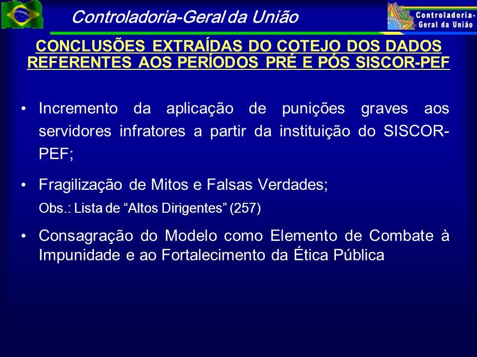 CONCLUSÕES EXTRAÍDAS DO COTEJO DOS DADOS REFERENTES AOS PERÍODOS PRÉ E PÓS SISCOR-PEF