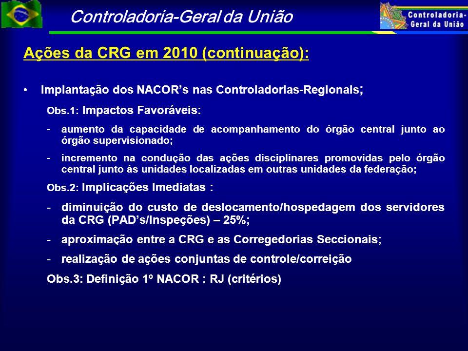 Ações da CRG em 2010 (continuação):