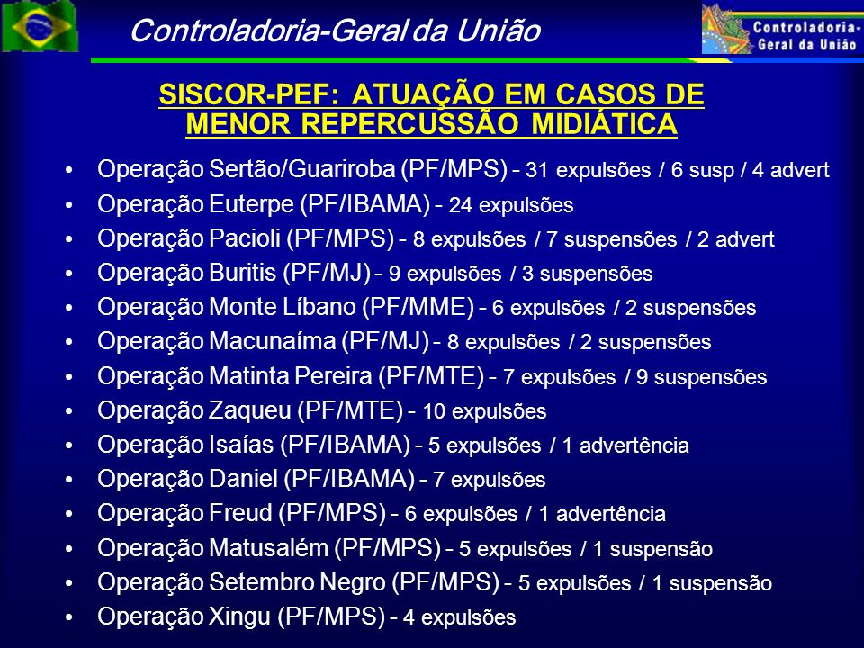 SISCOR-PEF: ATUAÇÃO EM CASOS DE MENOR REPERCUSSÃO MIDIÁTICA