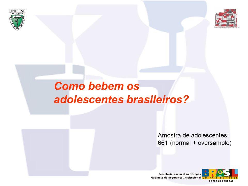 Como bebem os adolescentes brasileiros
