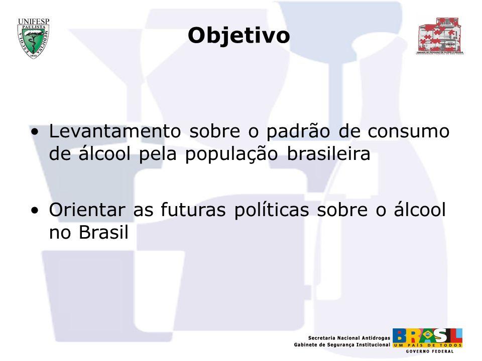 Objetivo Levantamento sobre o padrão de consumo de álcool pela população brasileira.