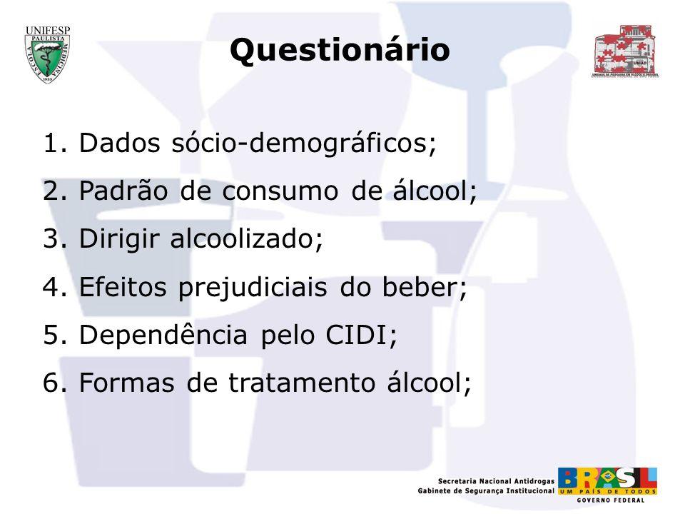 Questionário Dados sócio-demográficos; Padrão de consumo de álcool;