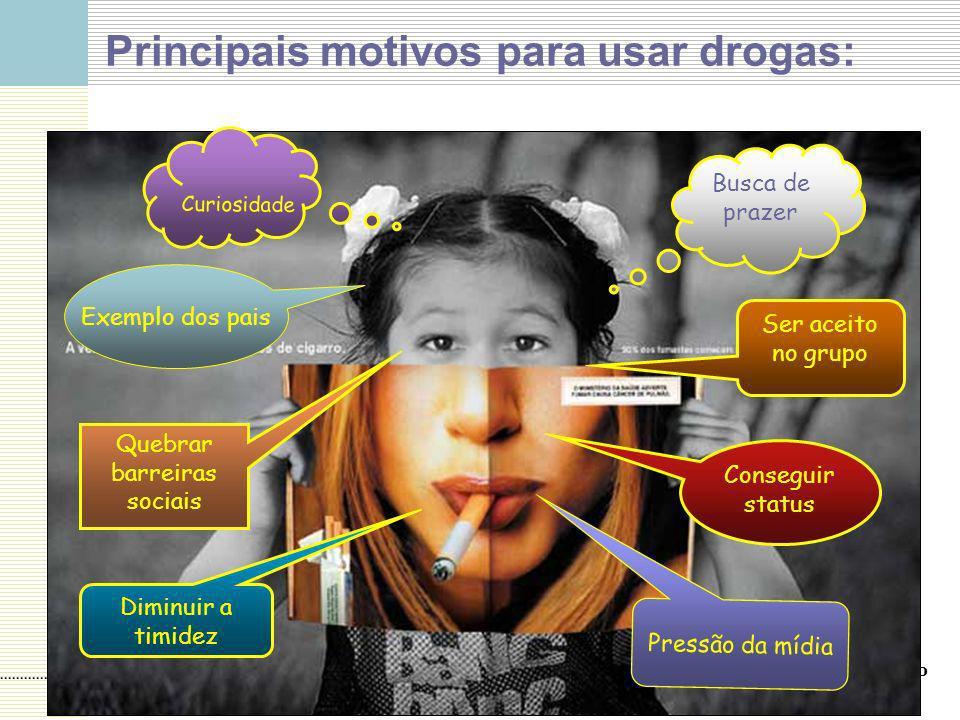 Principais motivos para usar drogas: