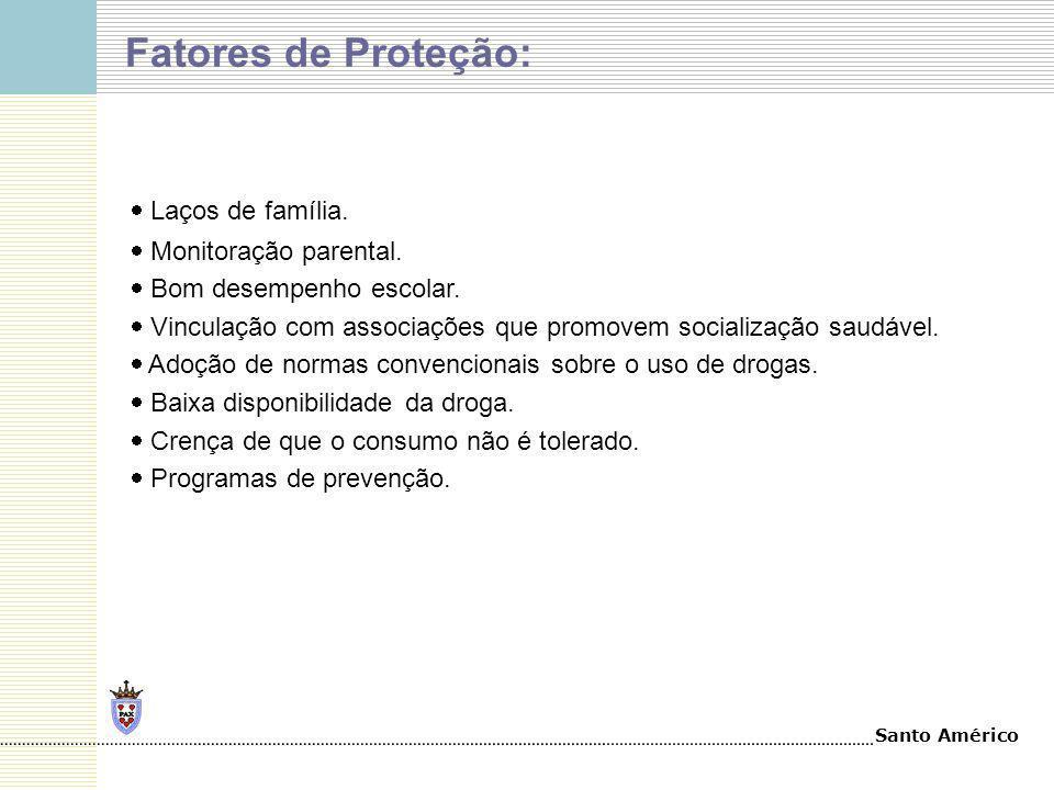 Fatores de Proteção: Laços de família. Monitoração parental.