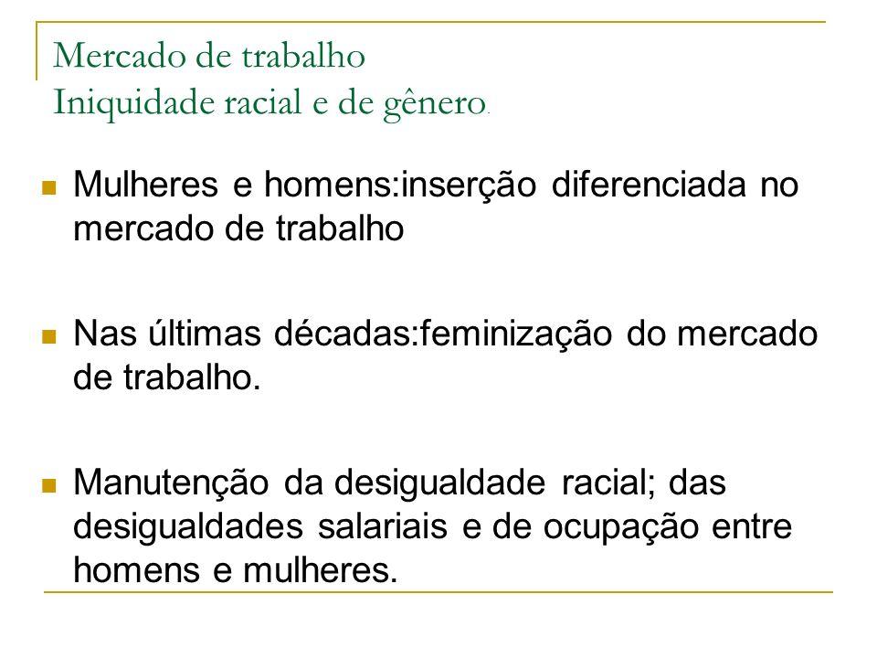 Mercado de trabalho Iniquidade racial e de gênero.
