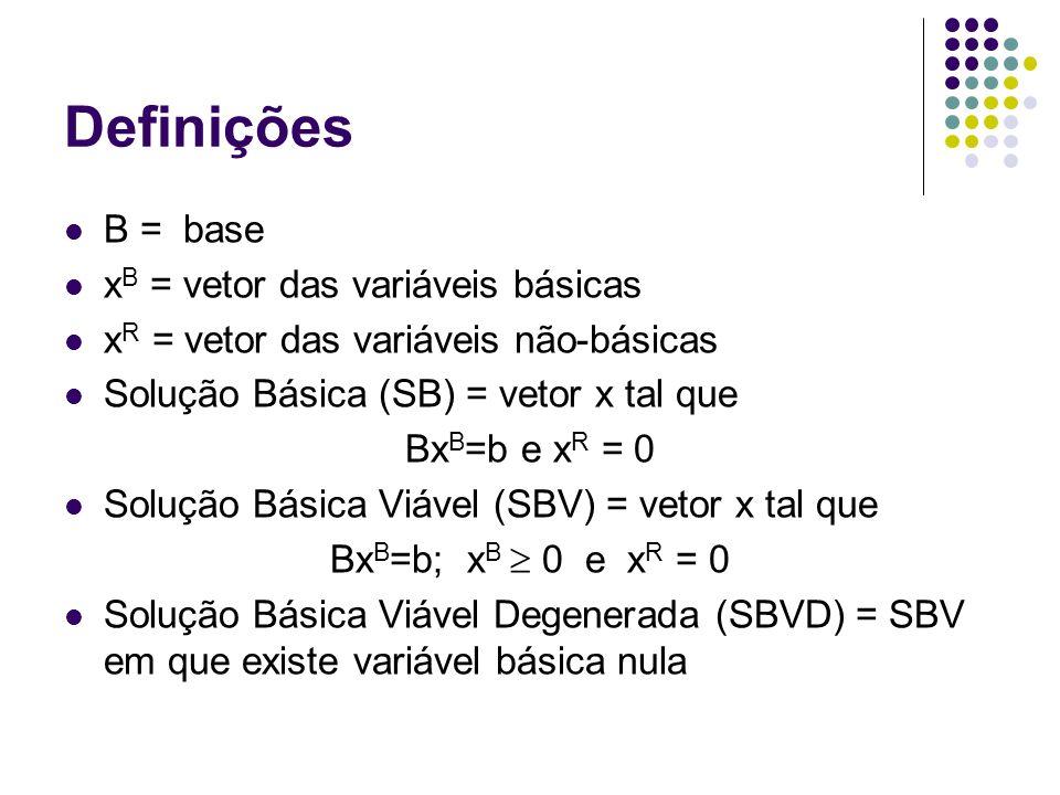 Definições B = base xB = vetor das variáveis básicas