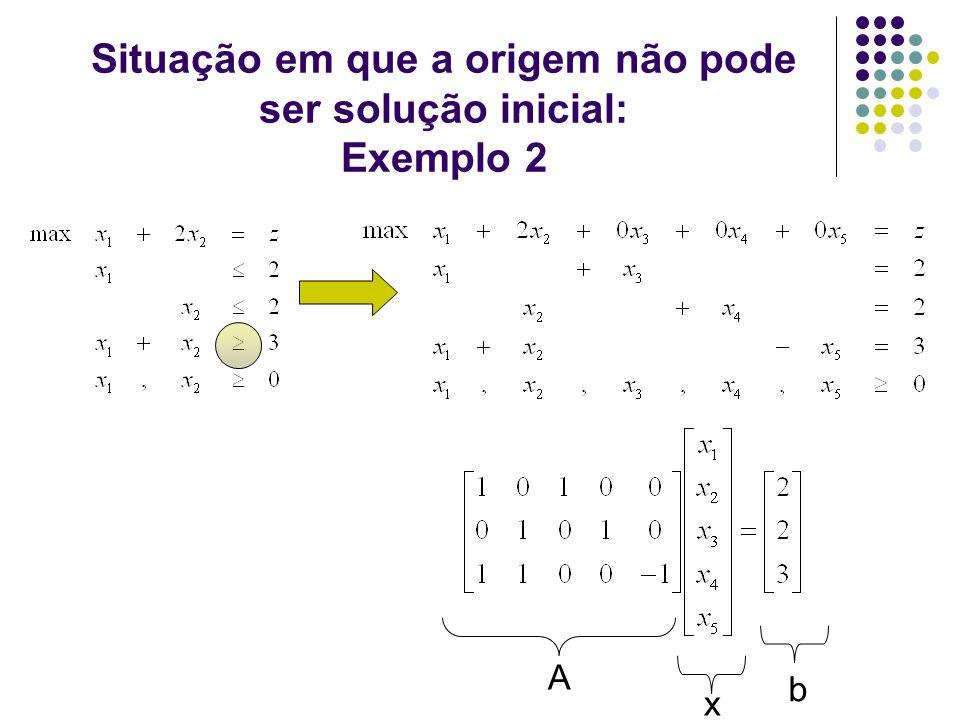 Situação em que a origem não pode ser solução inicial: Exemplo 2