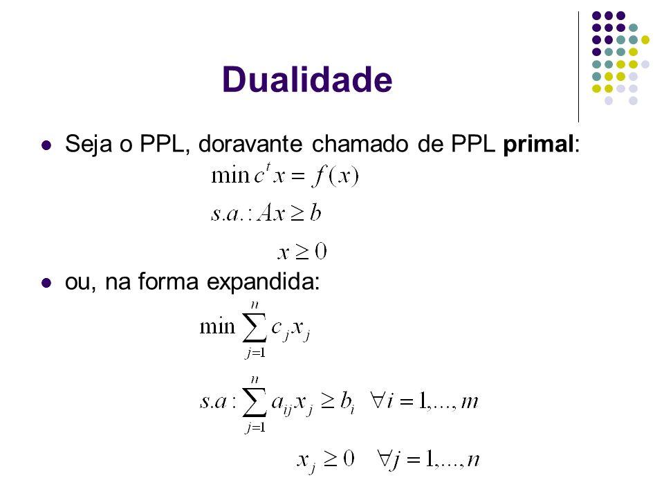 Dualidade Seja o PPL, doravante chamado de PPL primal: