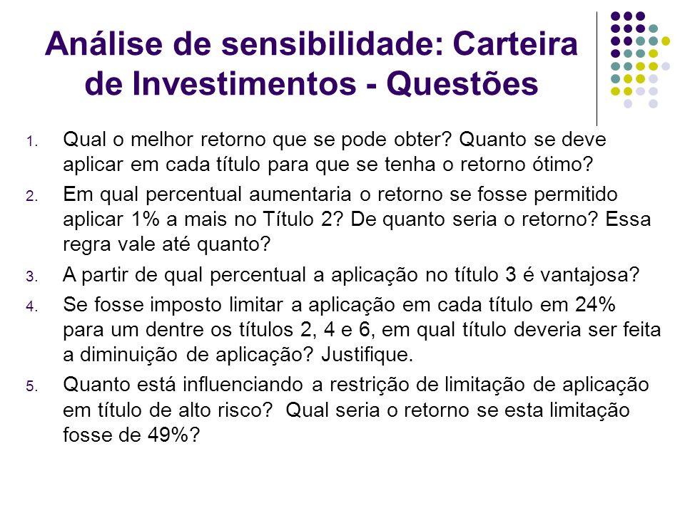 Análise de sensibilidade: Carteira de Investimentos - Questões