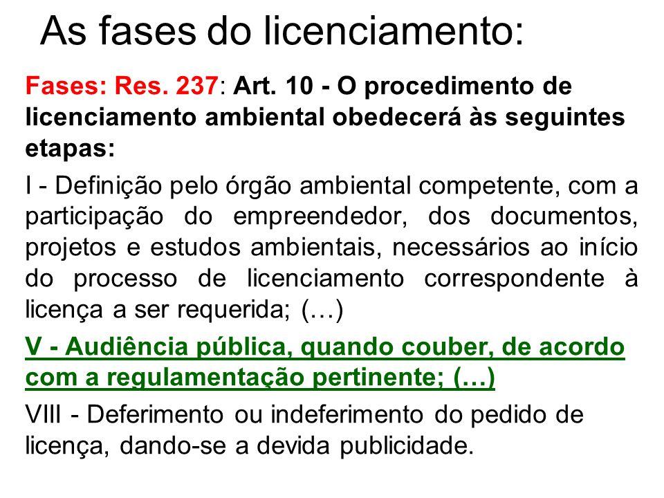 As fases do licenciamento: