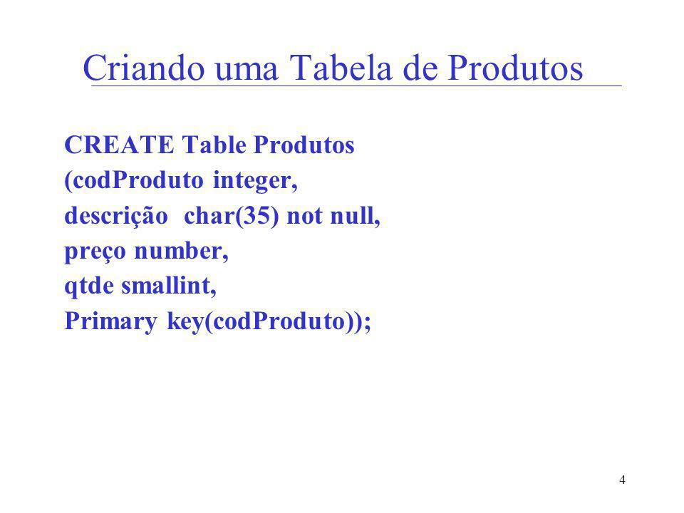 Criando uma Tabela de Produtos