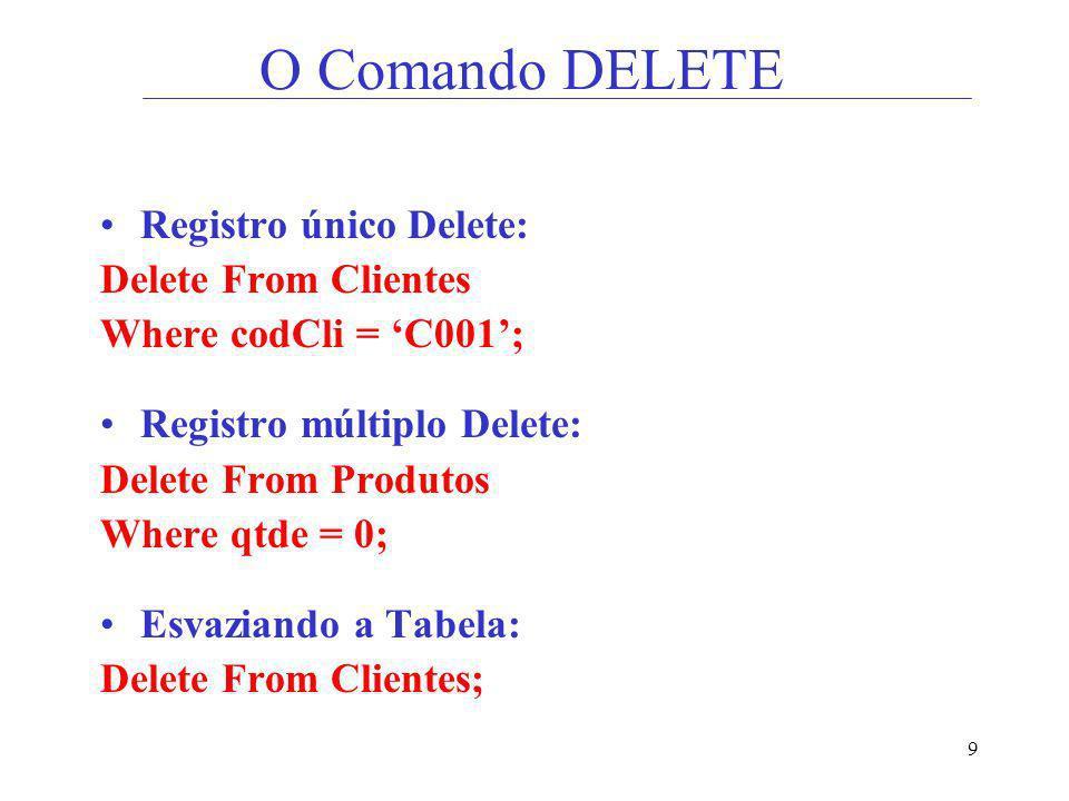 O Comando DELETE Registro único Delete: Delete From Clientes