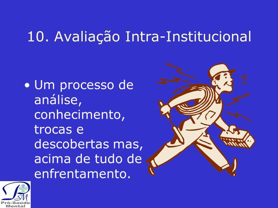 10. Avaliação Intra-Institucional