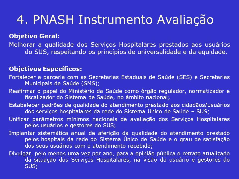 4. PNASH Instrumento Avaliação