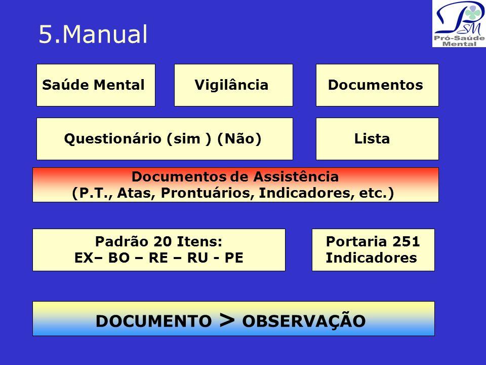 5.Manual DOCUMENTO > OBSERVAÇÃO Saúde Mental Vigilância Documentos