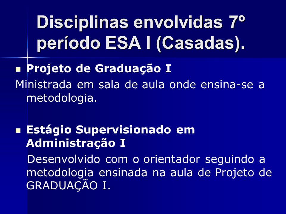Disciplinas envolvidas 7º período ESA I (Casadas).