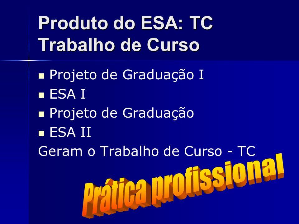 Produto do ESA: TC Trabalho de Curso