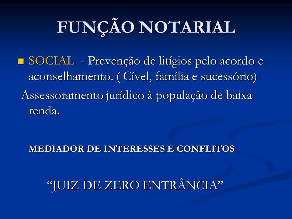 FUNÇÃO NOTARIALSOCIAL - Prevenção de litígios pelo acordo e aconselhamento. ( Cível, família e sucessório)