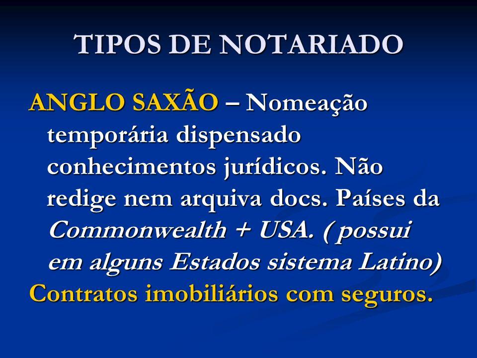 TIPOS DE NOTARIADO