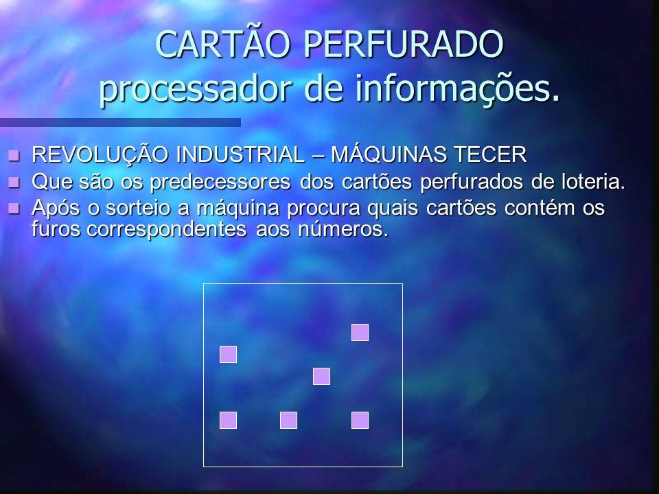 CARTÃO PERFURADO processador de informações.