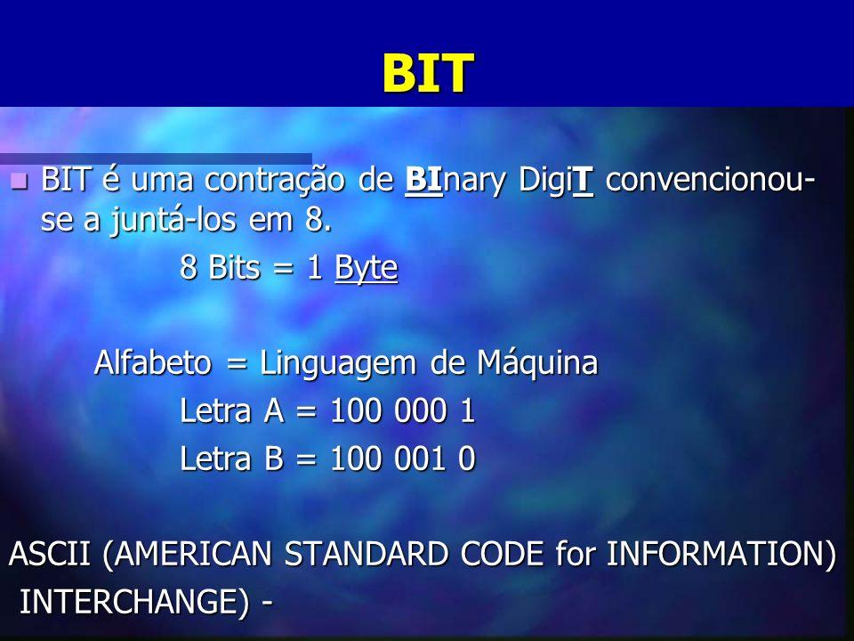 BIT BIT é uma contração de BInary DigiT convencionou-se a juntá-los em 8. 8 Bits = 1 Byte. Alfabeto = Linguagem de Máquina.