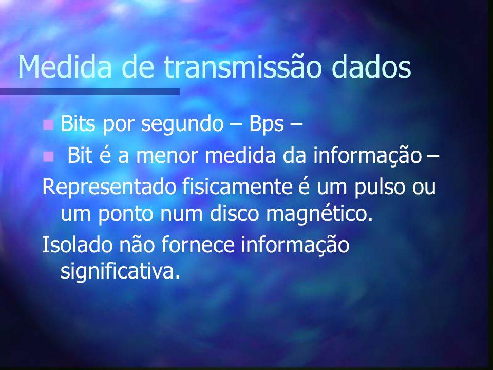 Medida de transmissão dados